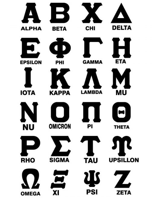 Greek Alphabet